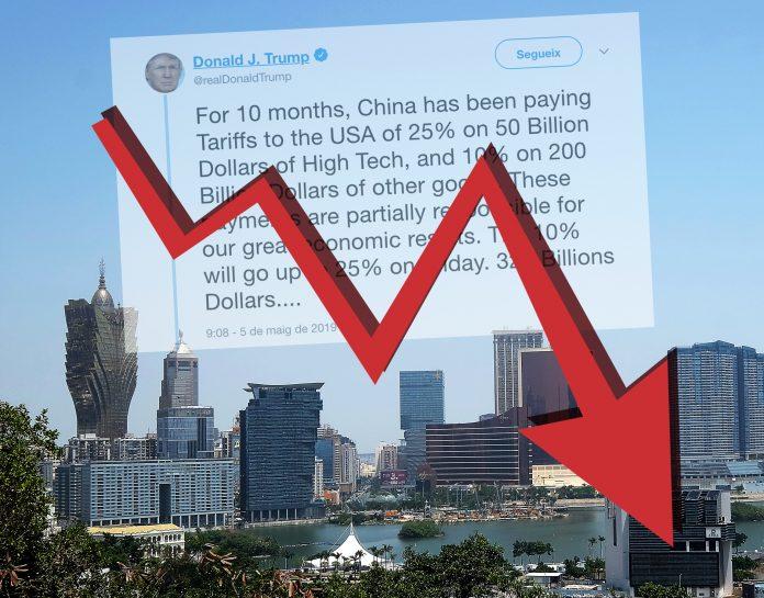 中美貿易談判埋門生變 六大濠賭股插3.6%至5.5%齊跑輸大市