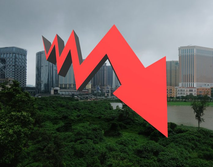 7月澳門賭收245億 終止兩個月升勢按年跌3.5%