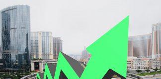 傳習近平送禮券商看好澳門長遠發展 濠賭股連漲兩日銀娛升近7%
