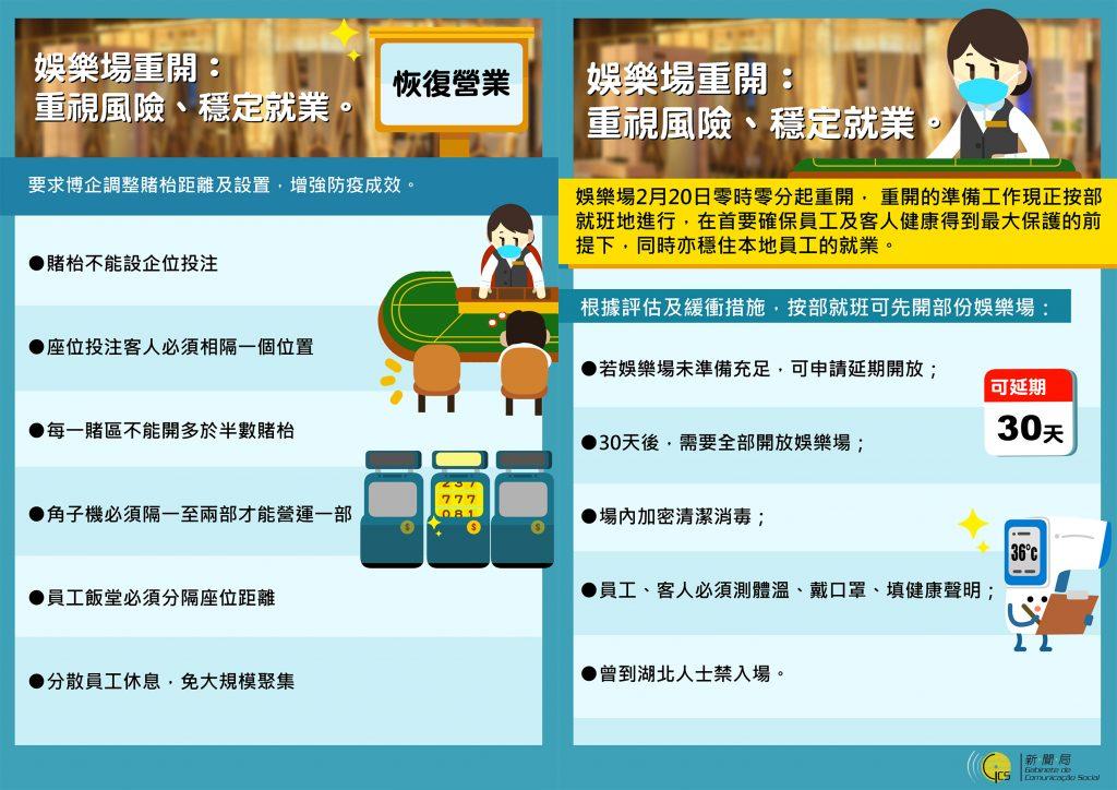金沙銀娛將逐步恢復全面營運 賭廳個別冷場仍休業