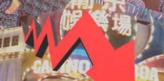 澳門3月首15日賭收錄28.5億 券商料博彩業未來續波動
