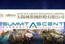 太陽城包銷凱升供股增持股權至7成 助水晶虎宮殿吸日韓旅客